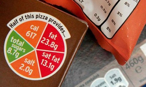 Australia is likely to review a proposal regarding the traffic light food labeling scheme this week