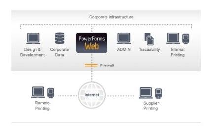 PowerForms Web
