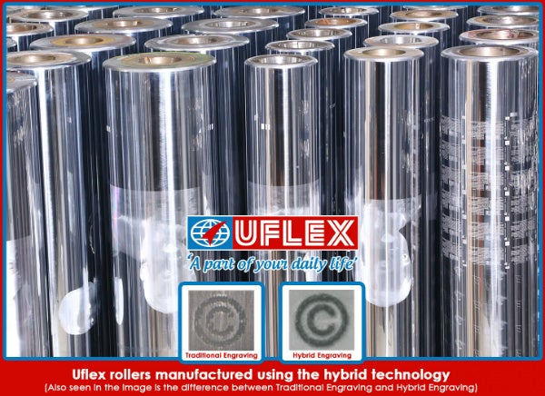 hybrid cylinders
