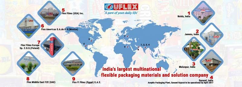 uflex map