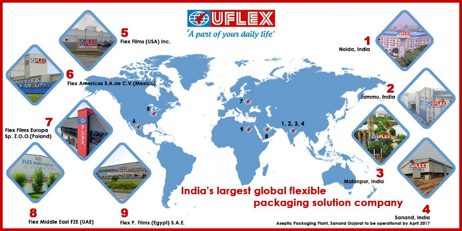 Uflex global reach