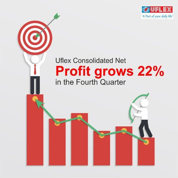 uflex profits