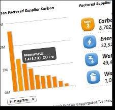 Ecodesk_Graph